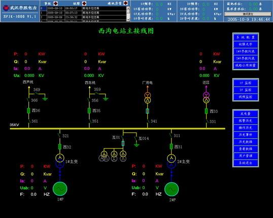 2. 湖北西沟水电厂微机监控系统