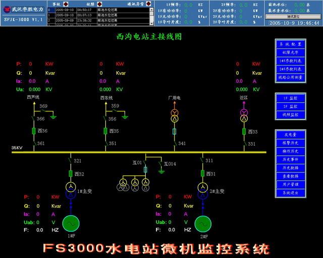 fs3000水电站微机监控系统